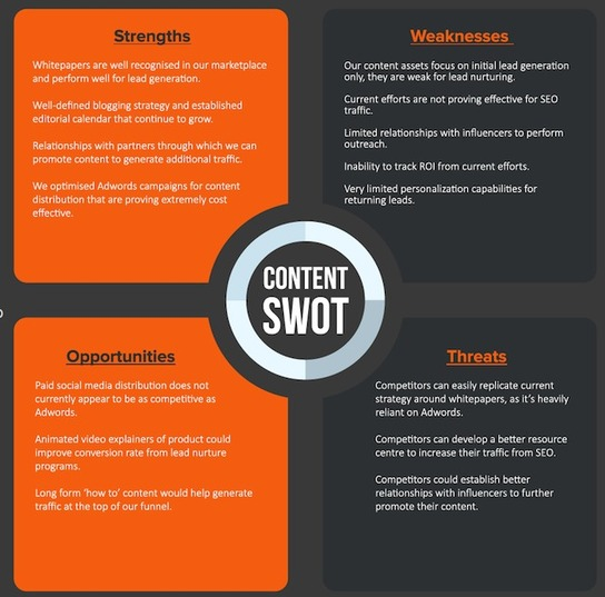 swot carhartt inc Find company research, competitor information, contact details & financial data for jansport, inc get the latest business insights from d&b hoovers.